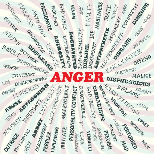 Symptoms of Anger