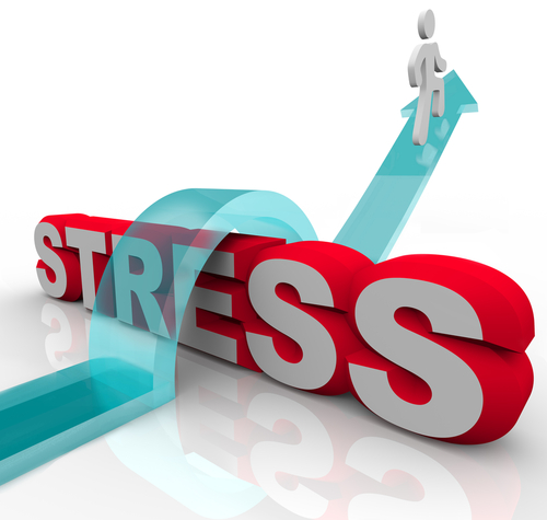 Neurofeedback; dealing with Stress